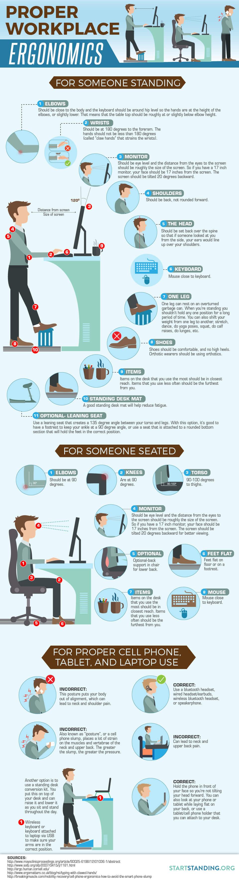 Guide To Proper Sitting And Standing Desk Ergonomics Start Standing