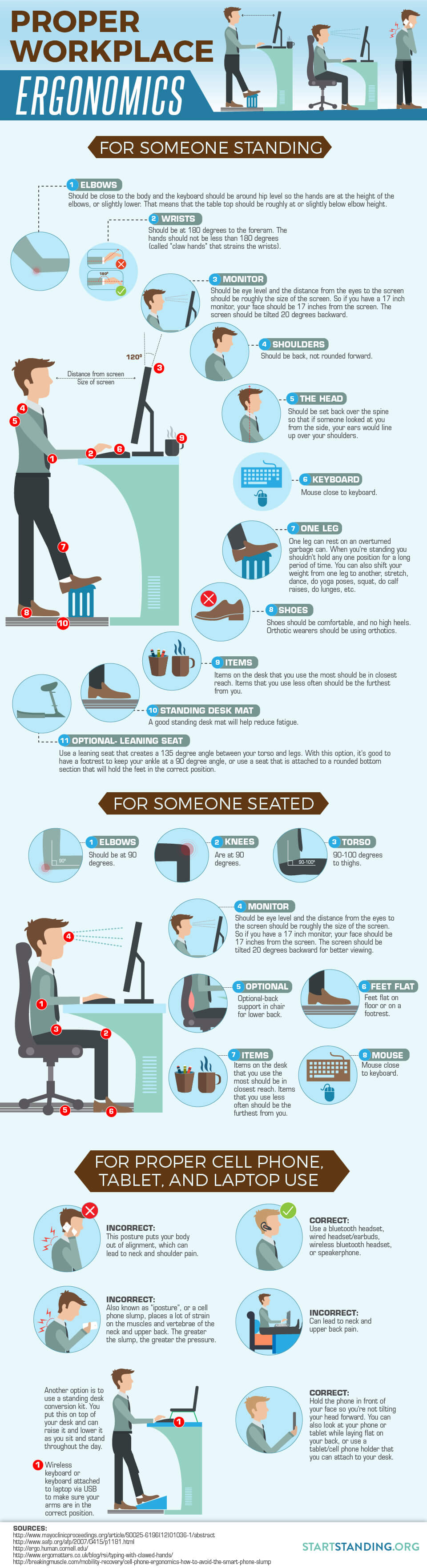Astonishing Guide To Proper Sitting And Standing Desk Ergonomics Start Inzonedesignstudio Interior Chair Design Inzonedesignstudiocom