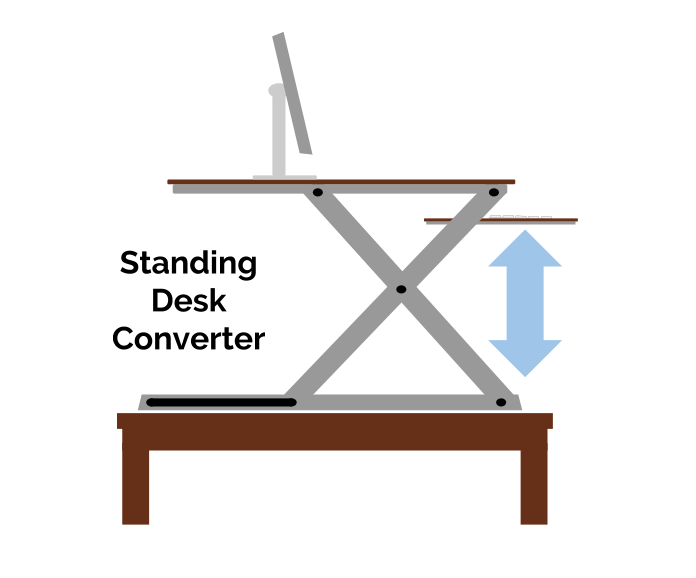 Enjoyable The Best Standing Desk Converters Of 2019 Start Standing Ibusinesslaw Wood Chair Design Ideas Ibusinesslaworg