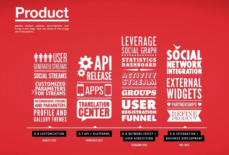 Piccsy, StartupDotPk, Pakistani Startups, Entrepreneurship, Slide Deck