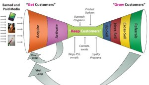 Startup Dot Pk, Pakistani Startups, Entrepreneurship, Resources