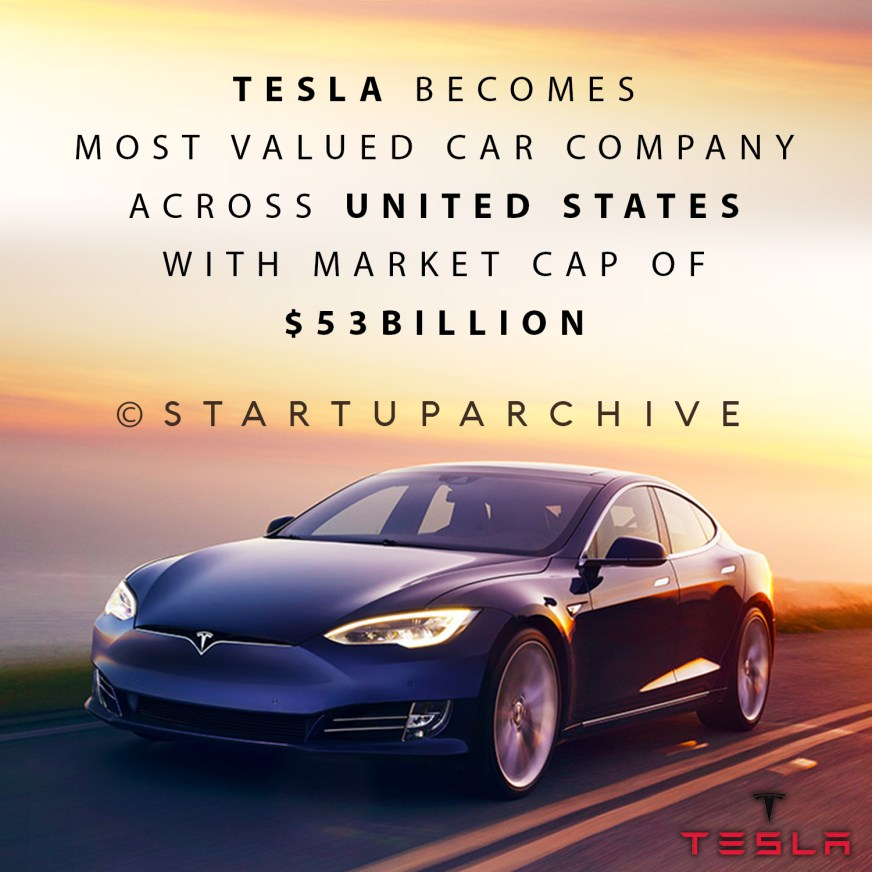 Tesla becomes most valued car company in us - tesla share price