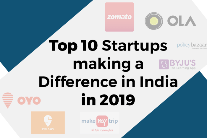 Top 10 Startups in India 2019 by Startup Archive