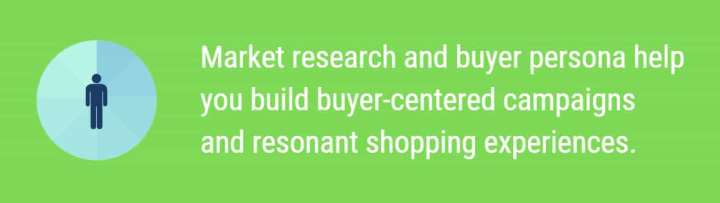 Neglecting market research and buyer persona