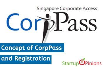 CorpPass