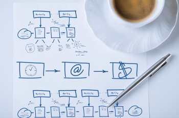 Startup Business Plan Writing