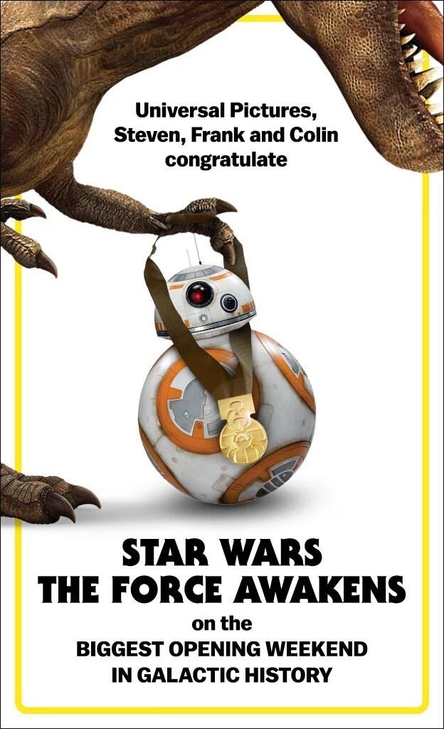 Succesvolste openingsweekend ooit voor Star Wars: The Force Awakens!