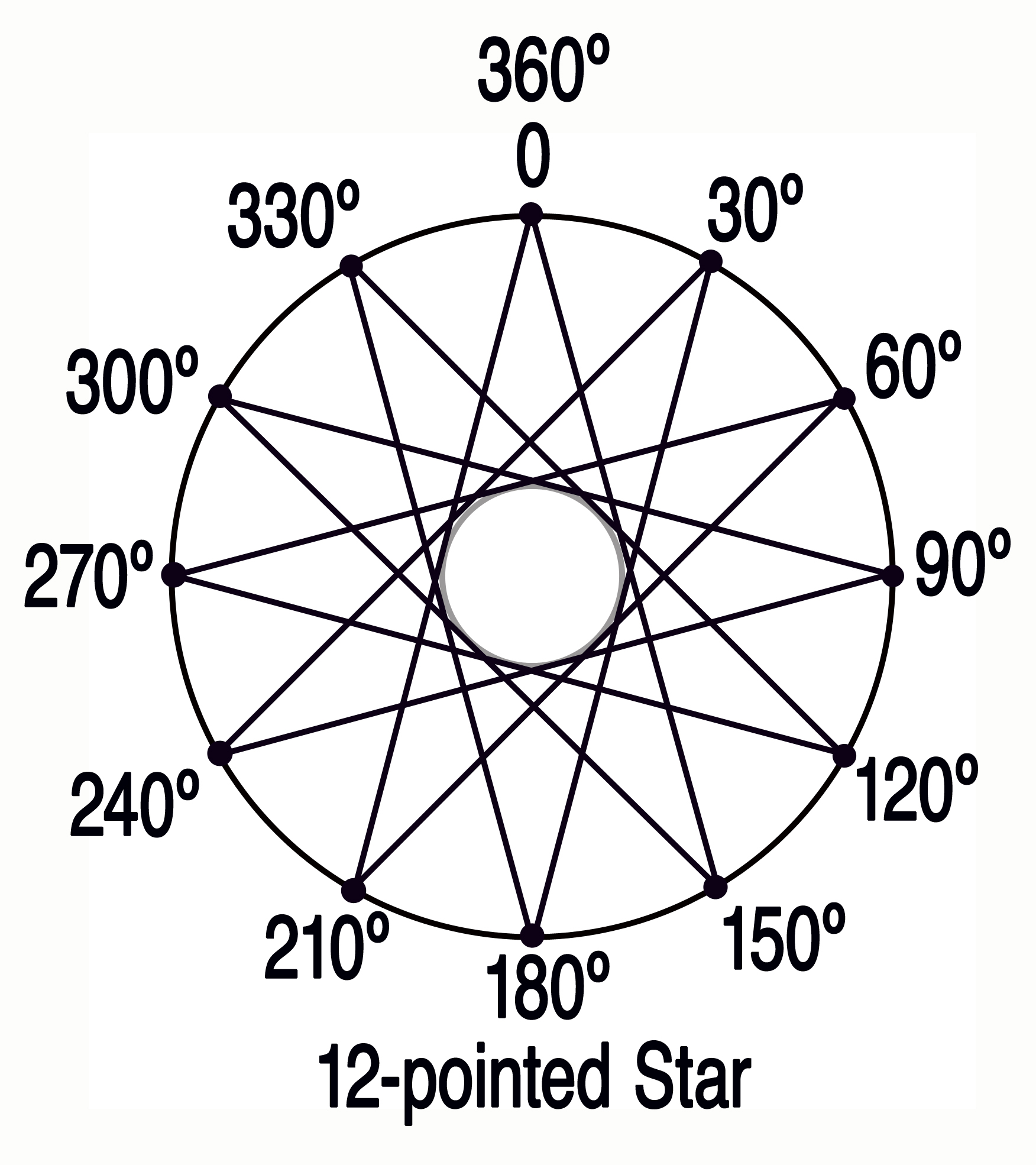Pin By Paths Of Mystery On Occult Amp Esoteric Sacred
