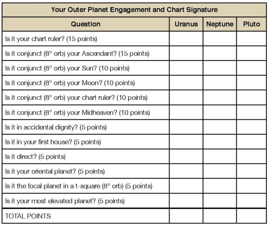 outer planet table-page-001