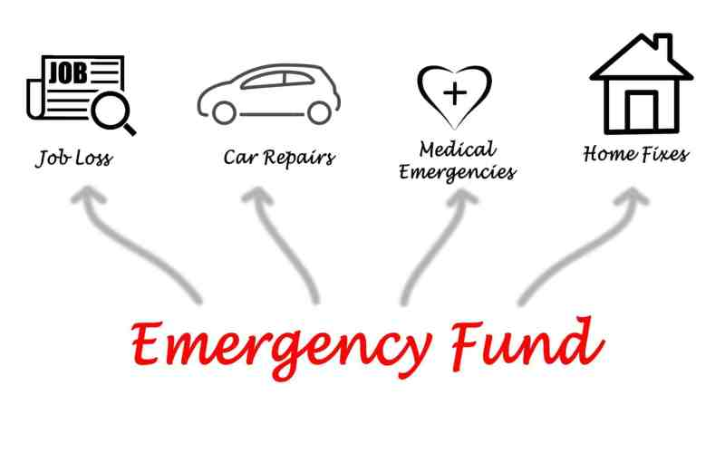 An emergency fund helps you start paying off debt