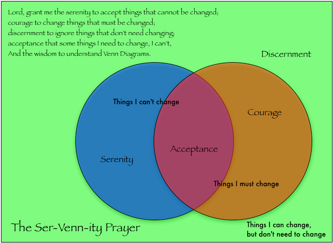 venn diagram of transverse and longitudinal waves wiring diagrams for lighting www toyskids co statistical modeling causal inference social science examples
