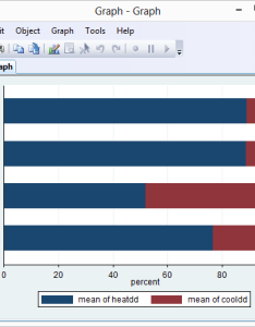 also stacked horizontal bar chart graphed as percent of total rh stata