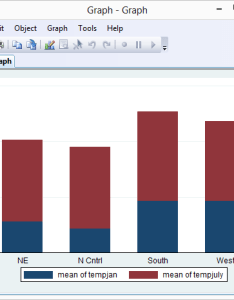 also stacked bar chart rh stata