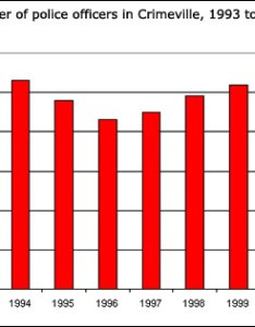 Figure number of police officers in crimeville to also learning resources statistics power from data graph types bar graphs rh statcan gc