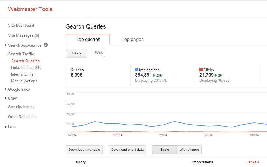 Search Queries in Webmaster Tools