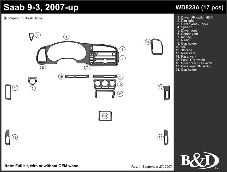 saab 9 3 fuse diagram also 2005 saab 9 5 fuse diagram moreover 2007