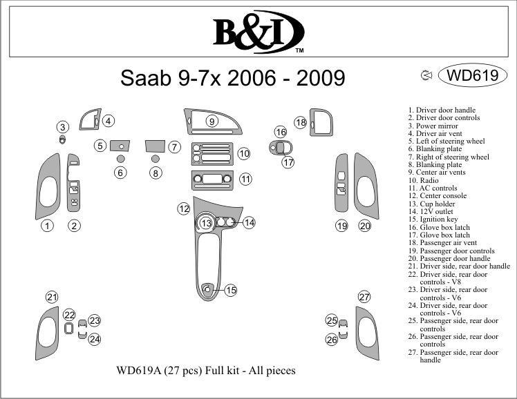 StateOfNine 2006-2009 Saab 9-7X 4 Door Dash Kit