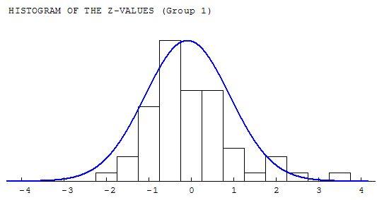 Normality Test (Shapiro-Wilk W Test,...)