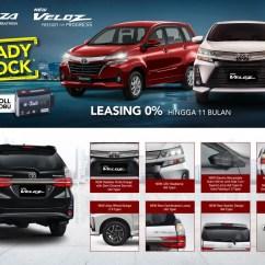 Grand New Avanza 2019 Harga Veloz 1.3 M/t Jual Promo Februari Blibli Com