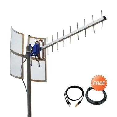 Yagi TXR185 Antena for Modem BOLT H ...
