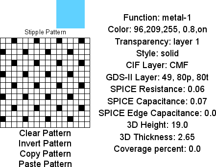 Electric VLSI Design System User's Manual