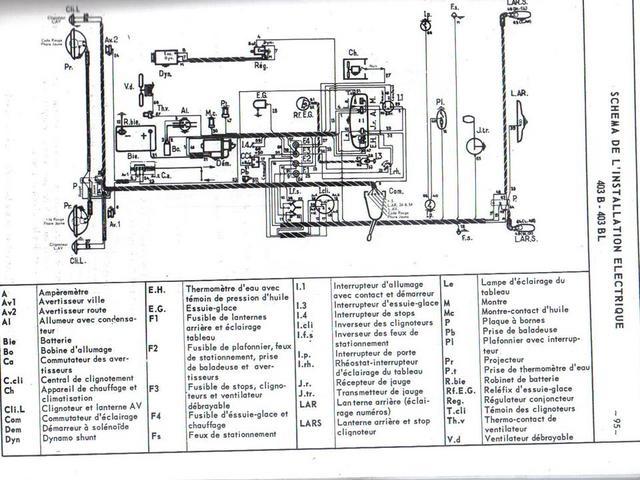Schema Electrique Neiman