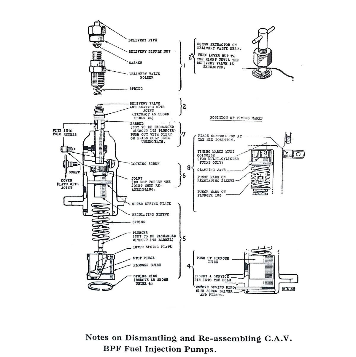 Cav Bpf 2b Fuel Injection Pump Exploded Parts Diagram