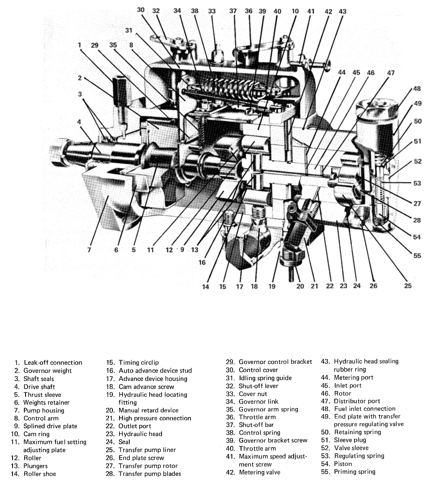 Lucas Cav Dpa Fuel Injection Pump Exploded Parts Diagram