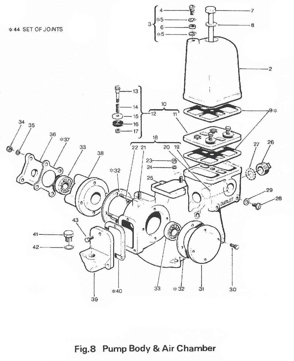 medium resolution of lister domestic water pump figure 8
