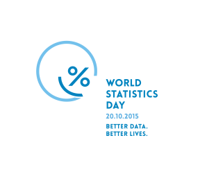 World Statistics Day Competition – STATISTICS VIEWS BEST DATA VISUALIZATION COMPETITION