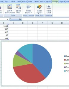 Pie chart in excel also definition examples make one spss statistics rh statisticshowto