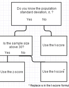 When to use   score vs  also what   the difference statistics how rh statisticshowto