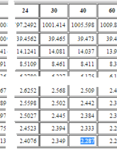 test also simple definition step by examples run hand excel rh statisticshowto