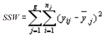 Within-Group Variation: Definition and Examples