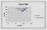 Scatter Diagram Uji Pearson Dengan Excel