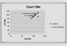 Scatter Diagram Uji Pearson