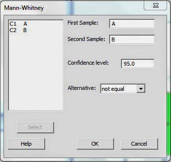 Tutorial Uji Mann Whitney dengan Minitab