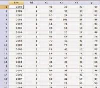 Data Panel dengan STATA