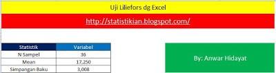 Uji Lilliefors dengan Excel