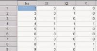 Dataset Regresi Logistik