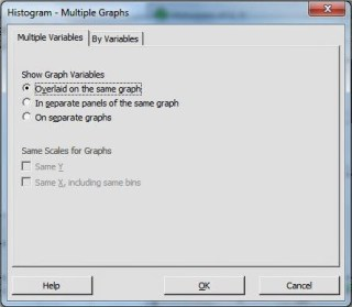 Mann Whitney Histogram Multiple Graphs Minitab