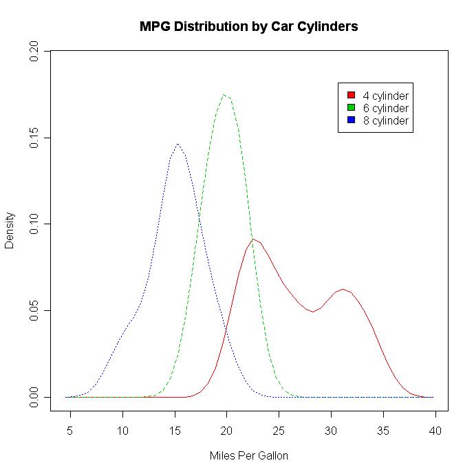 plot diagram fill in wiring for led downlights quick r density plots comparing densities