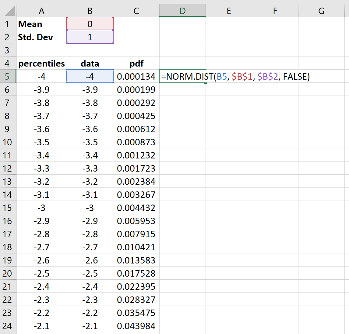 How To Make A Bell Curve In Excel Example Template