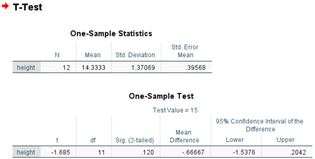 How to Report T-Test Results (With Examples)
