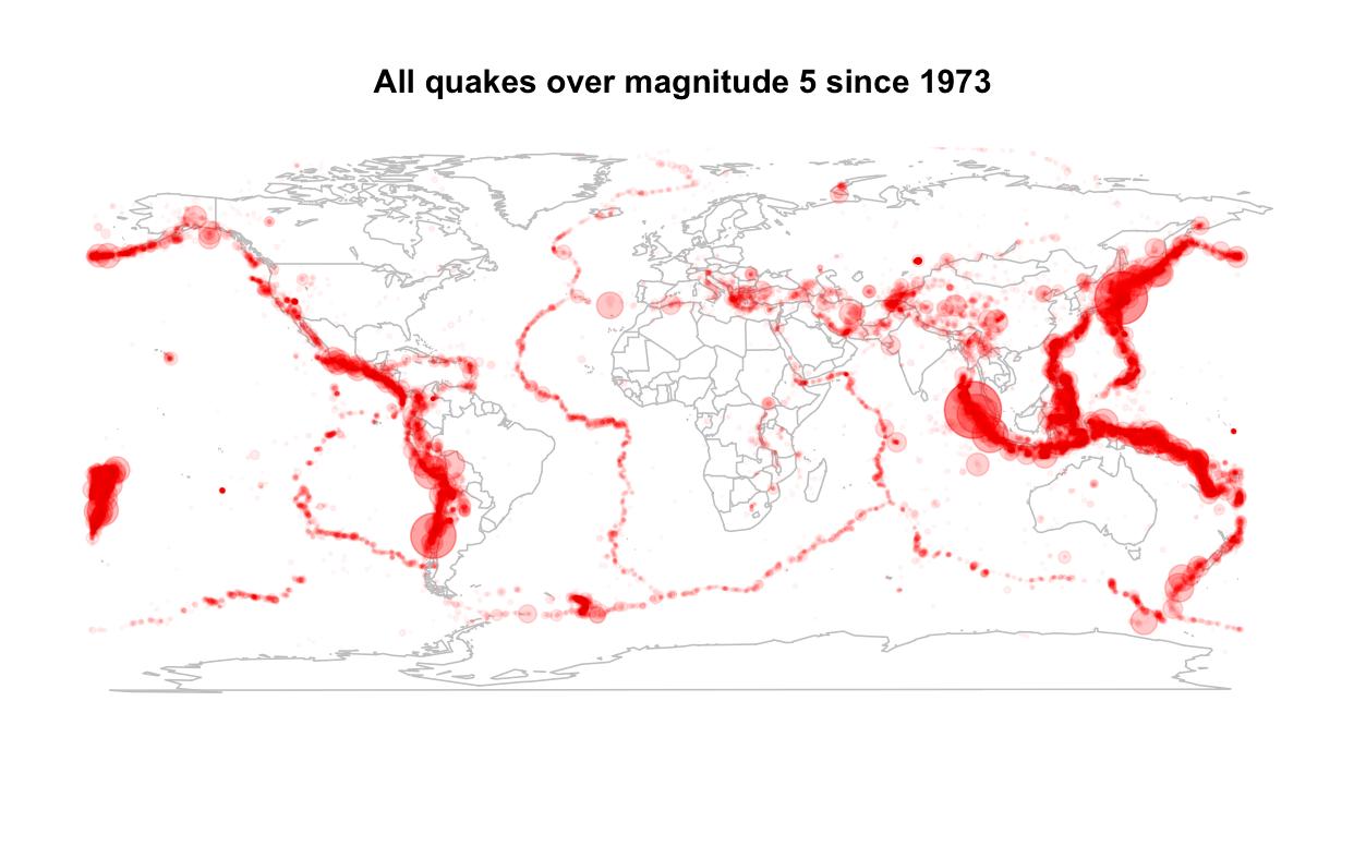 Earthquake Magnitude Distance Calculator