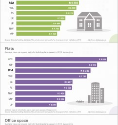 infographic buildingplanspassed v03 [ 1197 x 4000 Pixel ]