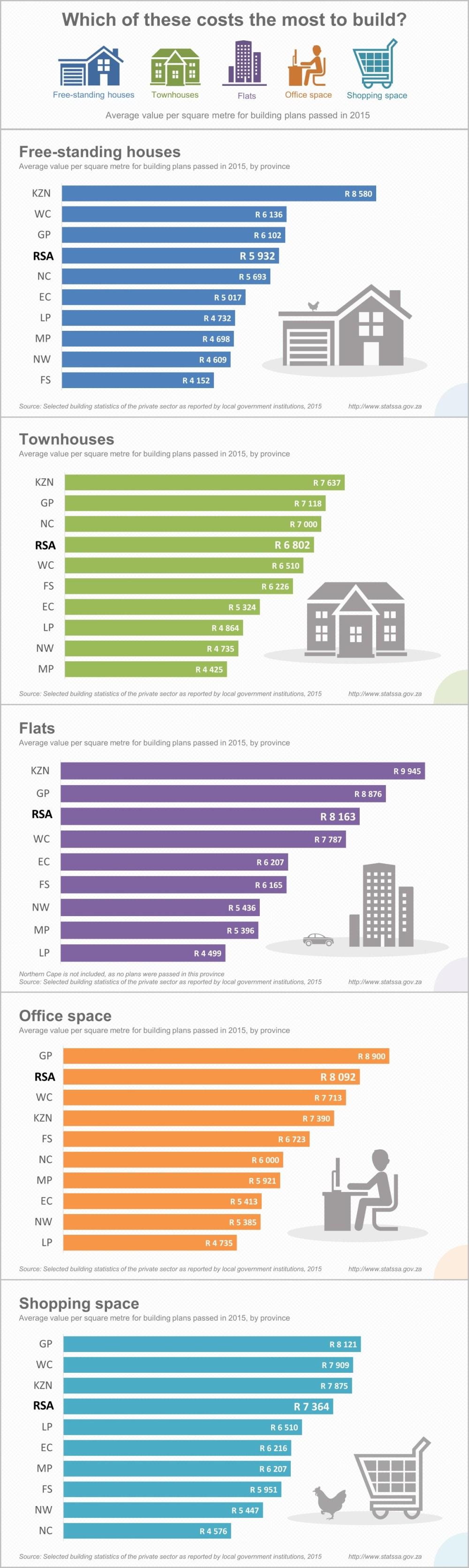 medium resolution of infographic buildingplanspassed v03
