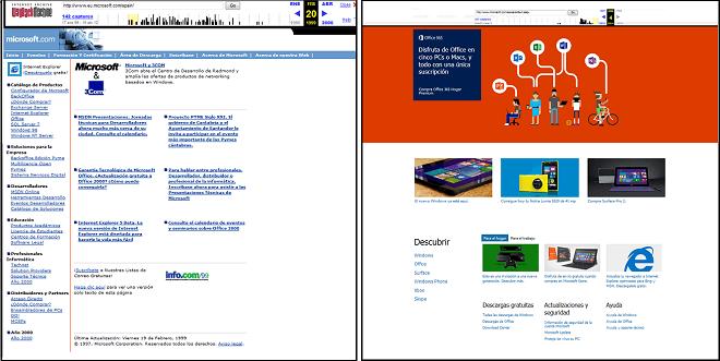 Hemeroteca Microsoft 1999 web