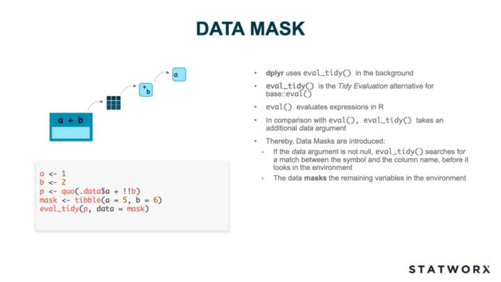 data-mask