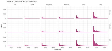 facet-grid-all-margins